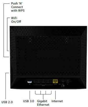 Netgear ac1450 backpanel