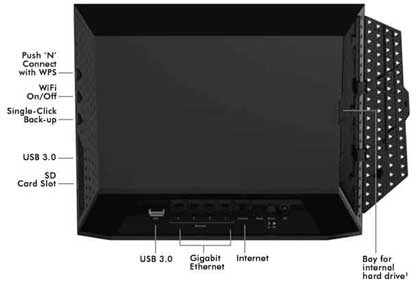 netgear 4700 back panel