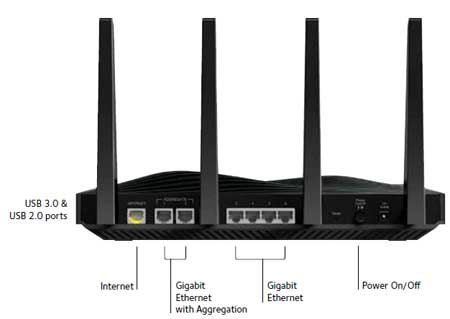 port interface nighthawk x8