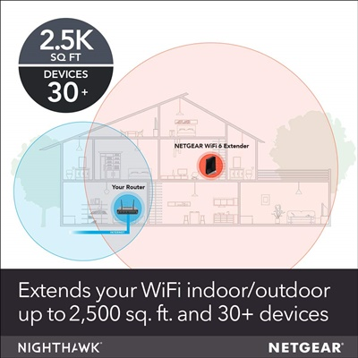 Nighthawk Eax80 mesh wifi extender